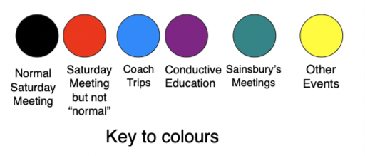 Key to Colours